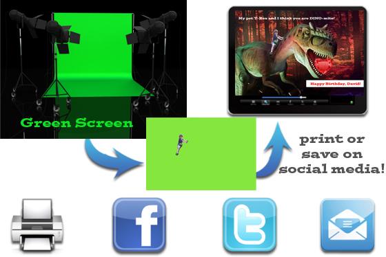 green-screen-process-kidsFLAT